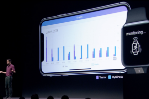 С помощью Apple Watch можно будет отслеживать симптомы болезни Паркинсона»